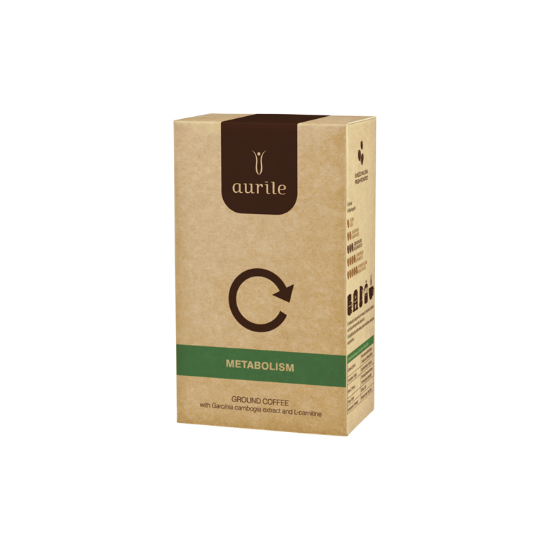 Metabolism Kaffee